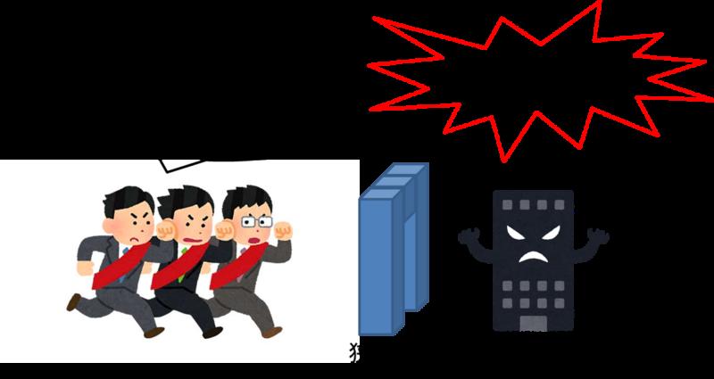 急かす企業と急ぐ就活生の図