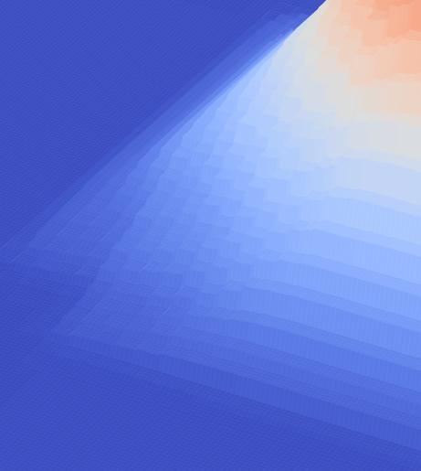 二項式ランダムフォレスト予測線拡大図