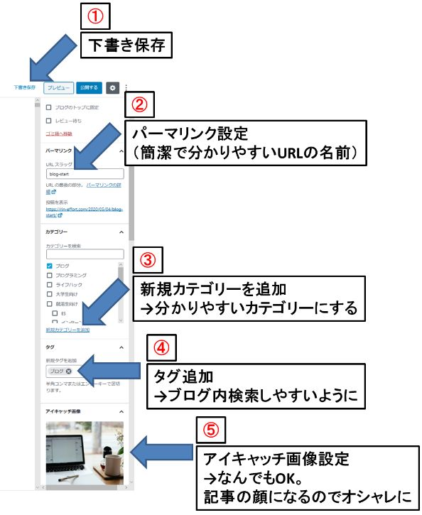 ブログ開設方法53